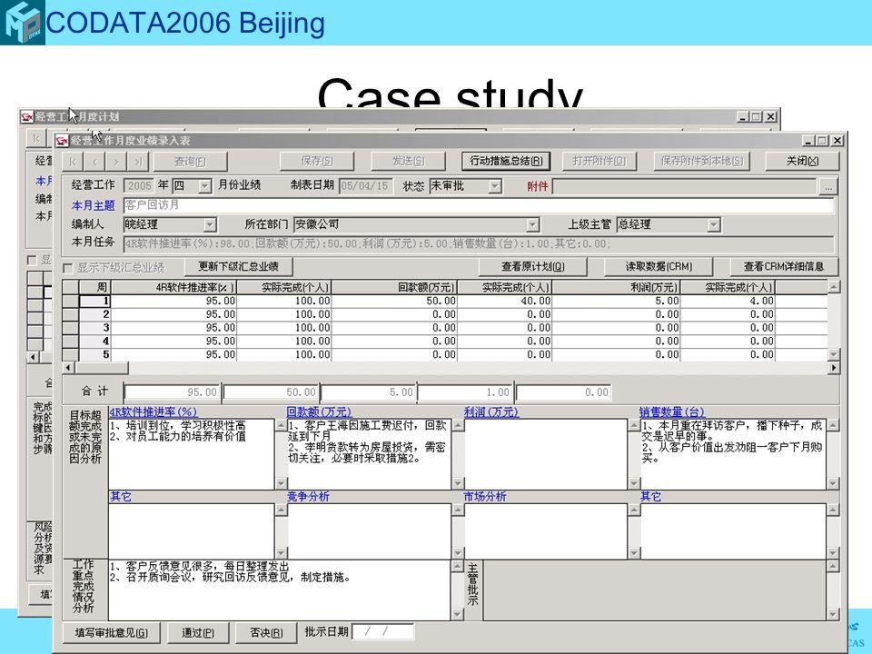 Case study CODATA2006 Beijing