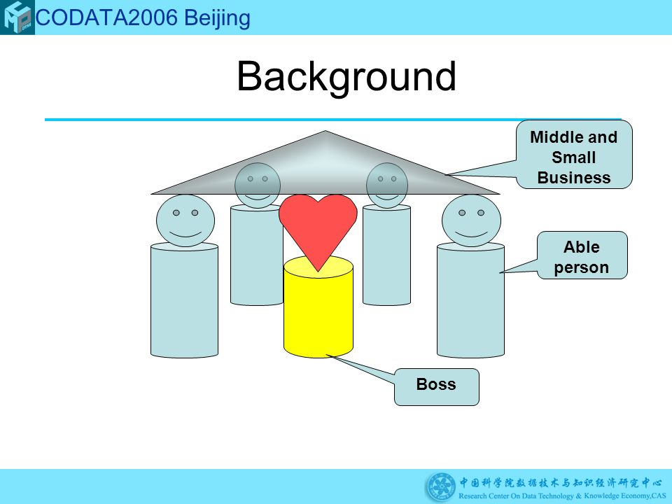 CODATA2006 Beijing Background Middle and Small Business Able person Boss