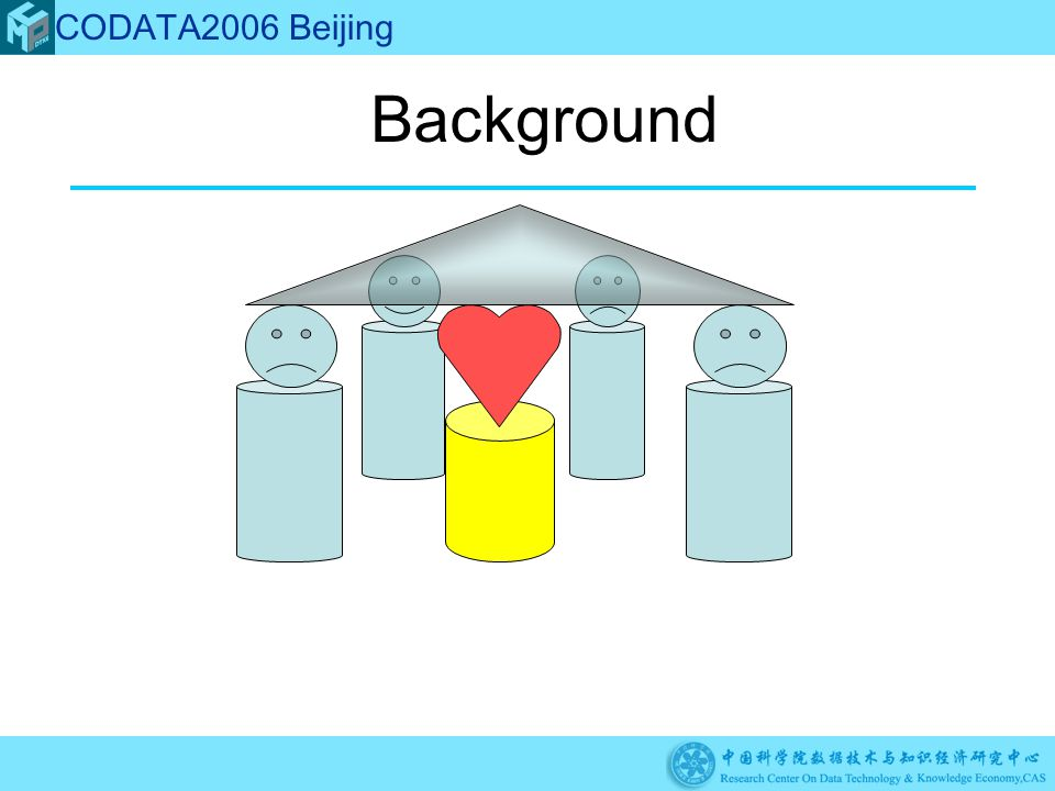 CODATA2006 Beijing Background