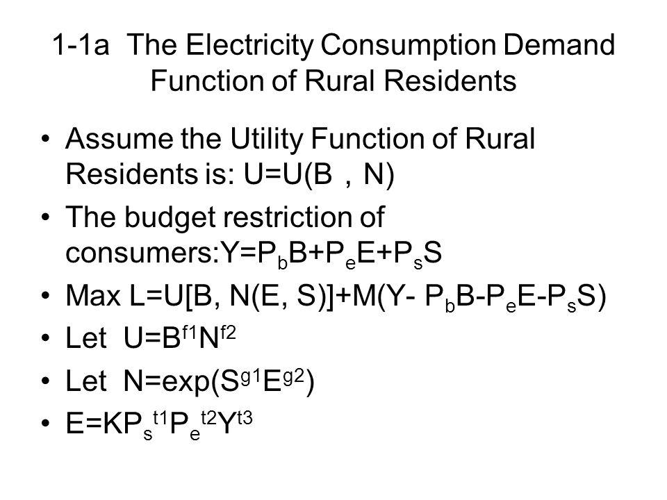 2-1 Phase I (1949-1978) : increasing rural electricity supply DeDe SeSe Se'Se' Q P P g