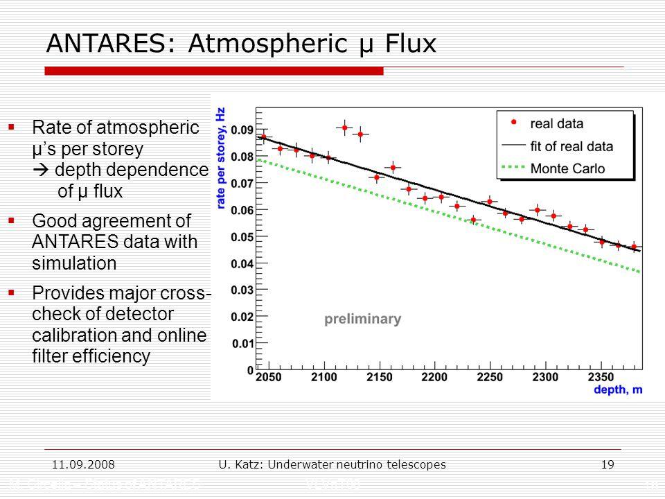 11.09.2008U. Katz: Underwater neutrino telescopes19 M.