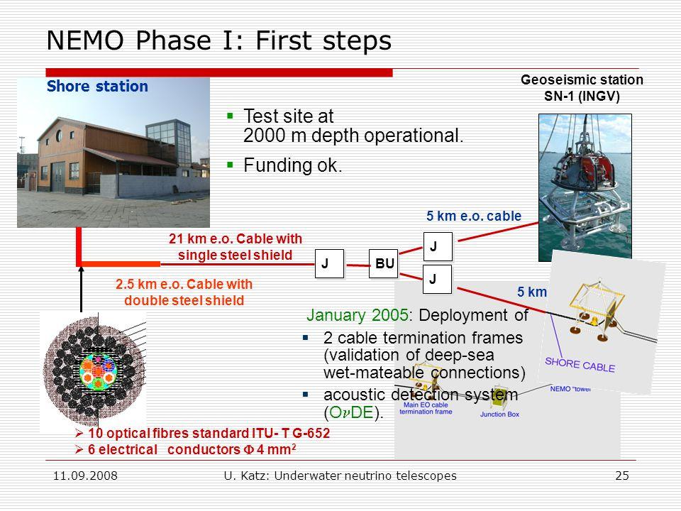 11.09.2008U. Katz: Underwater neutrino telescopes25  Test site at 2000 m depth operational.