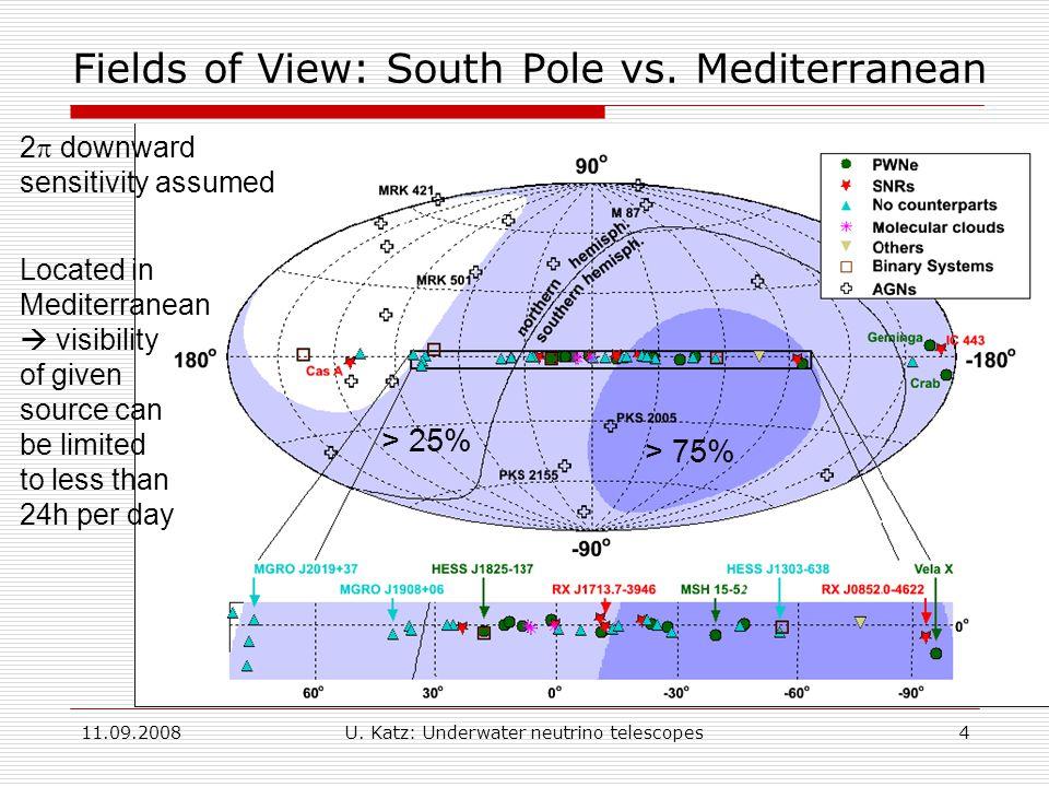 11.09.2008U. Katz: Underwater neutrino telescopes4 Fields of View: South Pole vs.