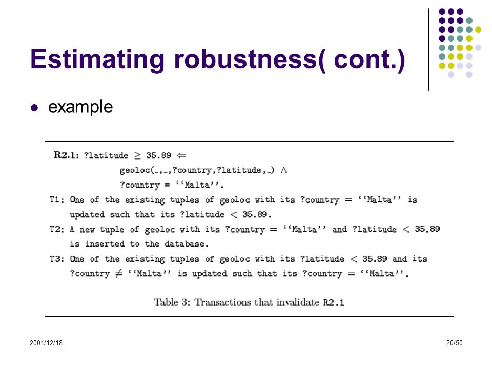 2001/12/1820/50 Estimating robustness( cont.) example