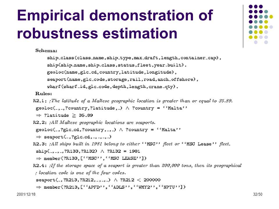 2001/12/1832/50 Empirical demonstration of robustness estimation