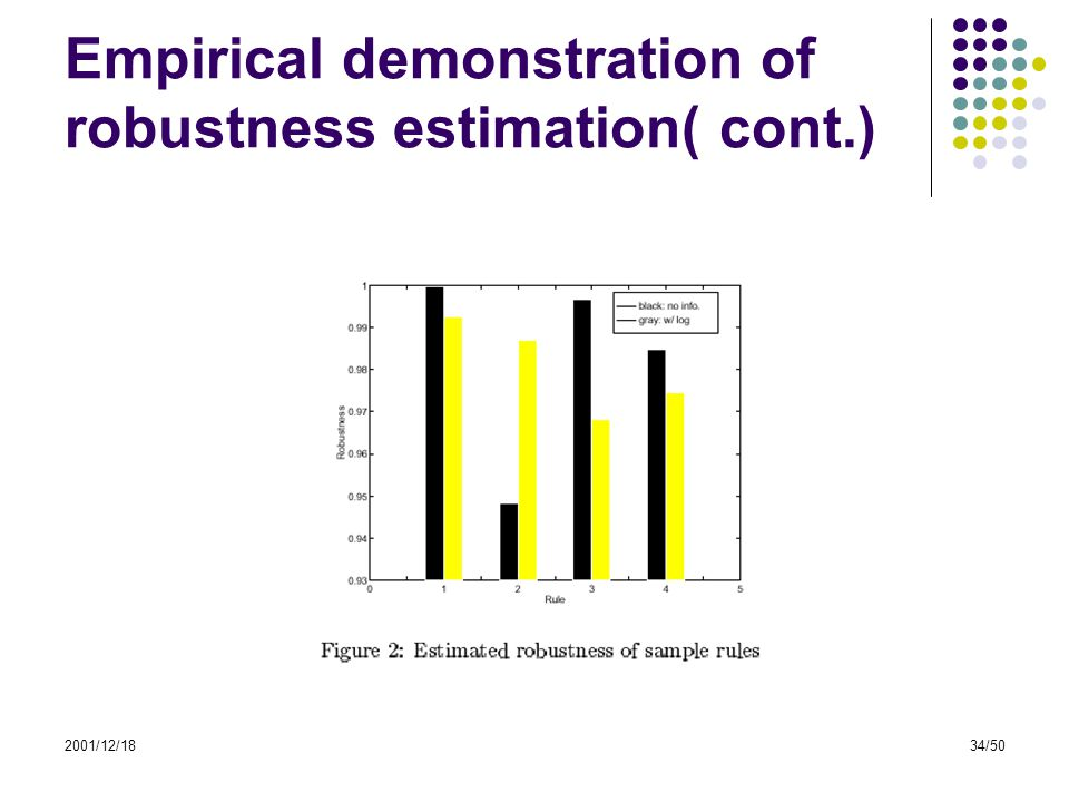 2001/12/1834/50 Empirical demonstration of robustness estimation( cont.)