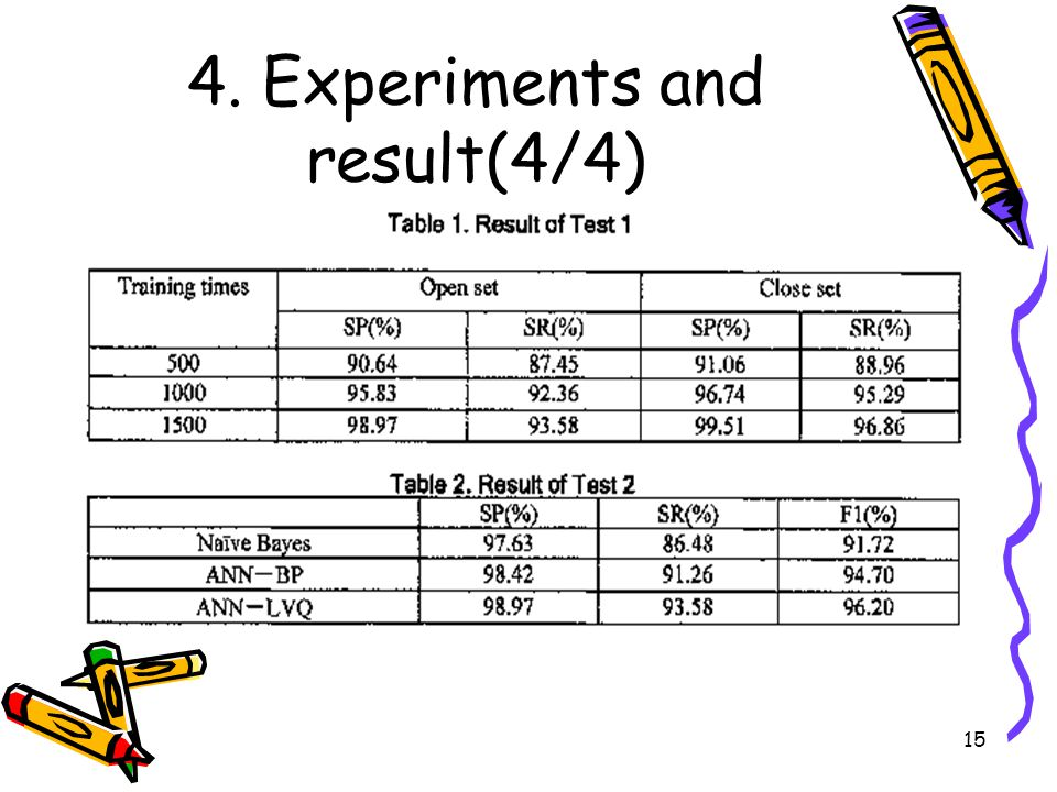 15 4. Experiments and result(4/4)