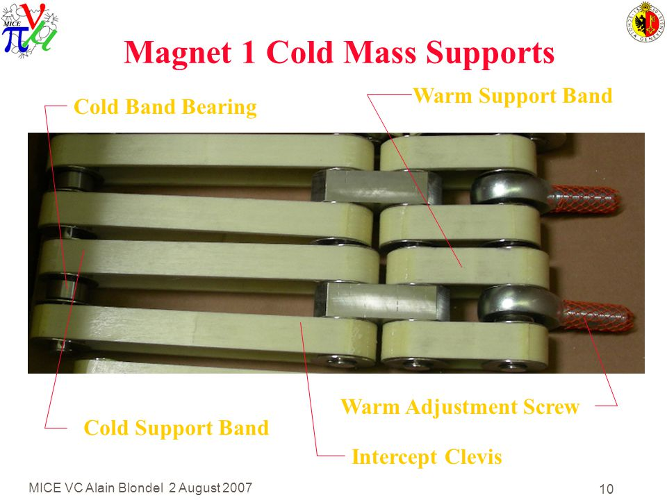 MICE VC Alain Blondel 2 August 2007 10 Magnet 1 Cold Mass Supports Cold Support Band Intercept Clevis Warm Support Band Warm Adjustment Screw Cold Band Bearing