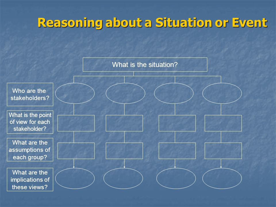 Reasoning about a Situation or Event What is the situation.