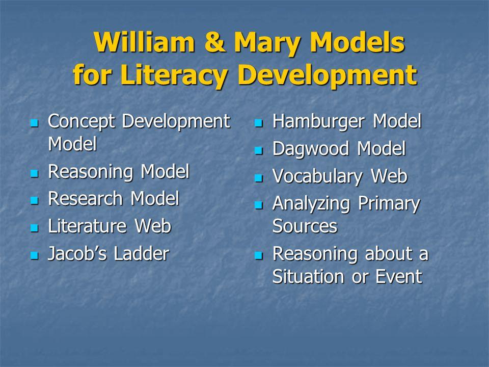 Literature Web Key Words READING Feelings Ideas Structure Images/Symbols