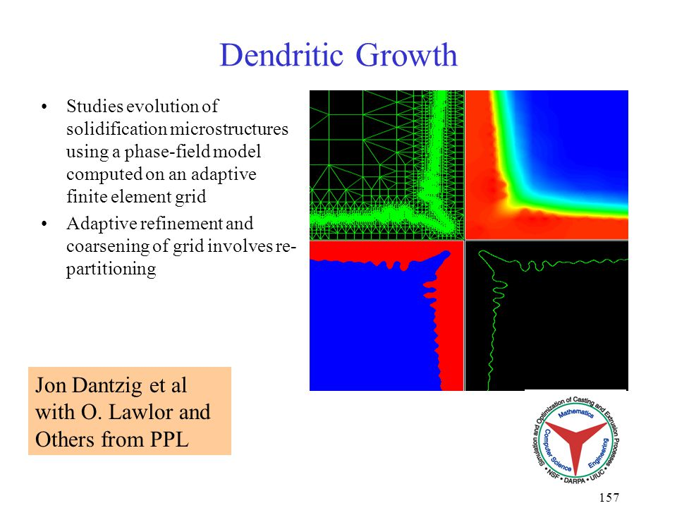 157 Dendritic Growth Studies evolution of solidification microstructures using a phase-field model computed on an adaptive finite element grid Adaptive refinement and coarsening of grid involves re- partitioning Jon Dantzig et al with O.