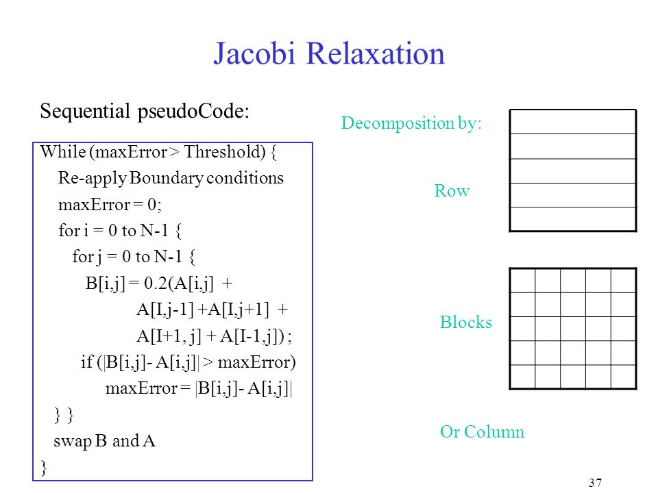 37 Jacobi Relaxation While (maxError > Threshold) { Re-apply Boundary conditions maxError = 0; for i = 0 to N-1 { for j = 0 to N-1 { B[i,j] = 0.2(A[i,j] + A[I,j-1] +A[I,j+1] + A[I+1, j] + A[I-1,j]) ; if (|B[i,j]- A[i,j]| > maxError) maxError = |B[i,j]- A[i,j]| } } swap B and A } Sequential pseudoCode: Decomposition by: Row Blocks Or Column