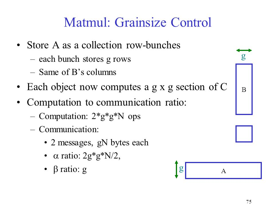 75 Matmul: Grainsize Control Store A as a collection row-bunches –each bunch stores g rows –Same of B's columns Each object now computes a g x g section of C Computation to communication ratio: –Computation: 2*g*g*N ops –Communication: 2 messages, gN bytes each  ratio: 2g*g*N/2,  ratio: g A B g g