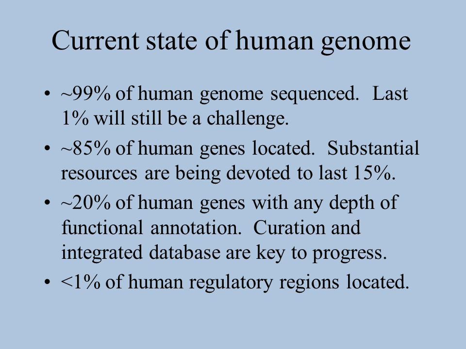 Current state of human genome ~99% of human genome sequenced.