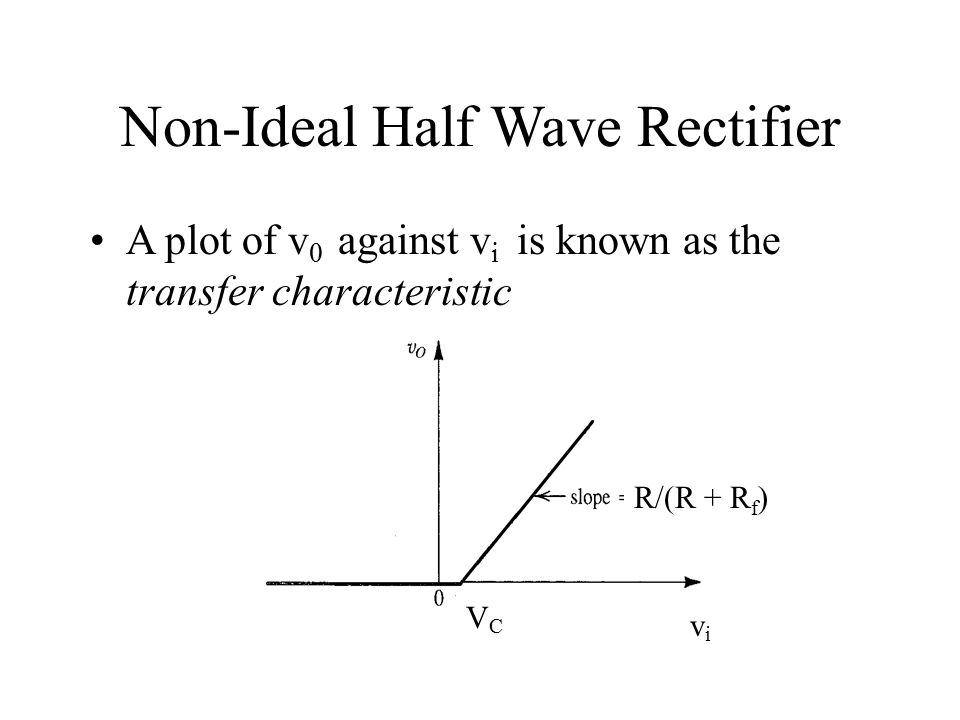 A plot of v 0 against v i is known as the transfer characteristic VCVC vivi R/(R + R f )