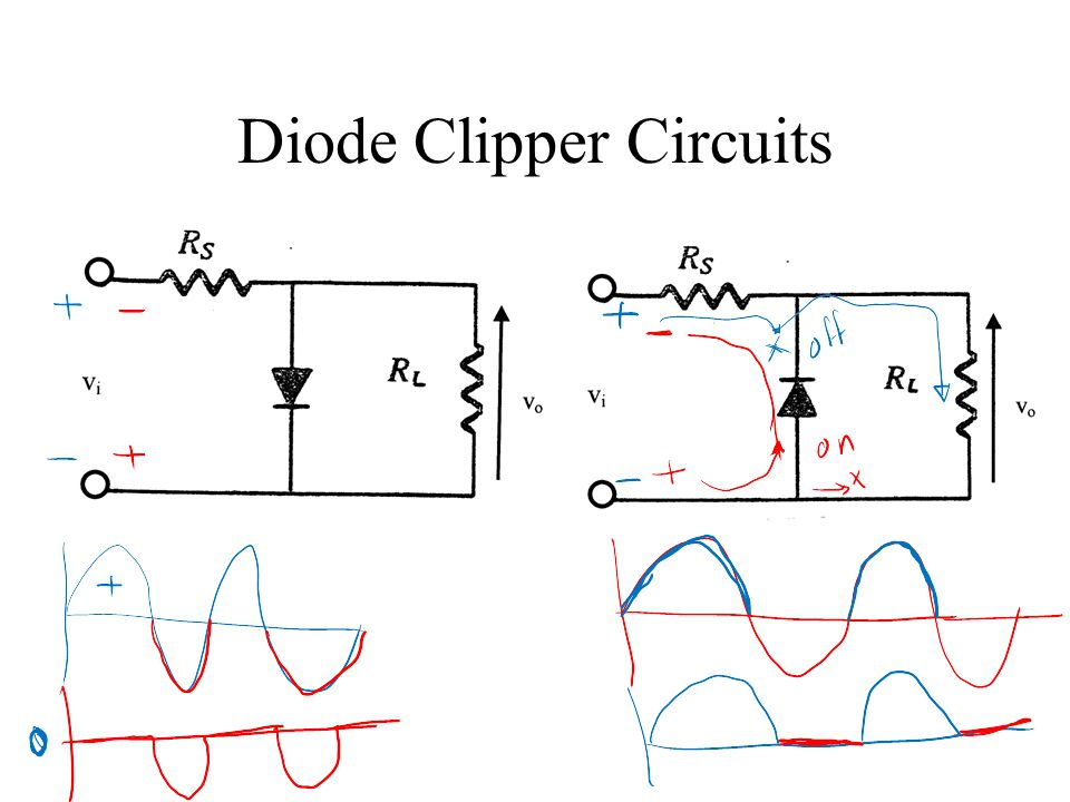 Diode Clipper Circuits