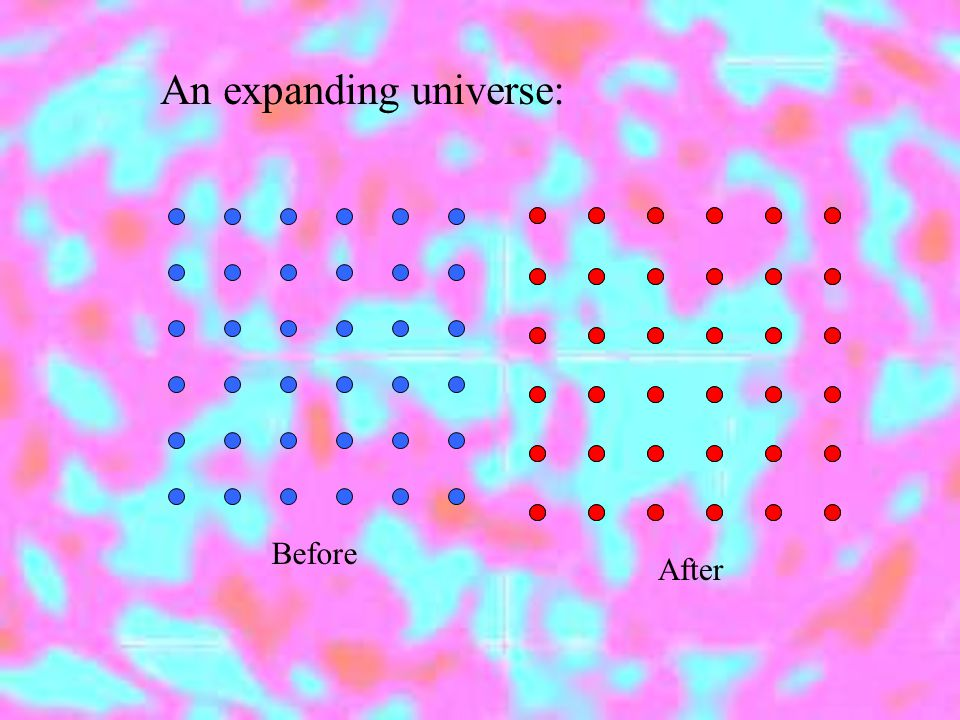 Before An expanding universe: After