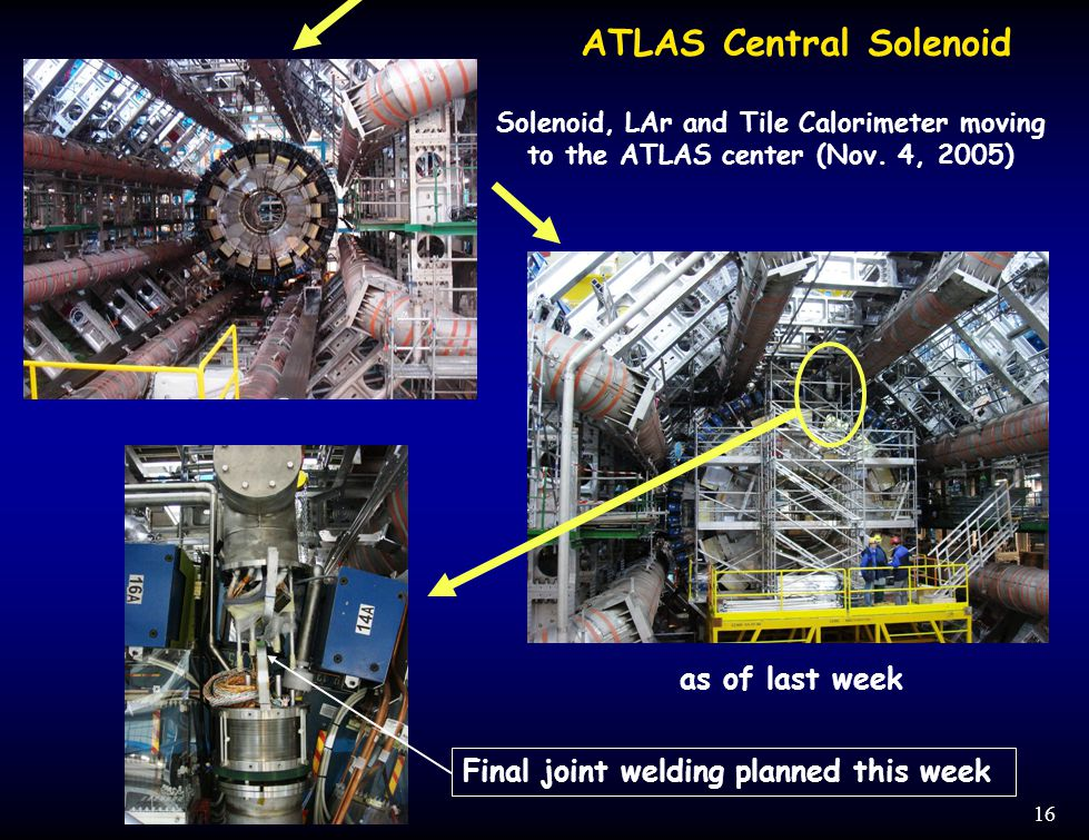 16 as of last week Solenoid, LAr and Tile Calorimeter moving to the ATLAS center (Nov.