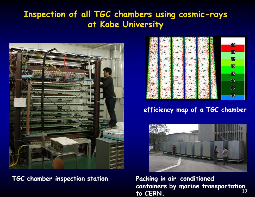 19 Inspection of all TGC chambers using cosmic-rays at Kobe University TGC chamber inspection stationPacking in air-conditioned containers by marine transportation to CERN.