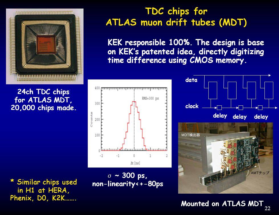22 24ch TDC chips for ATLAS MDT, 20,000 chips made. Mounted on ATLAS MDT TDC chips for ATLAS muon drift tubes (MDT) KEK responsible 100%. The design i
