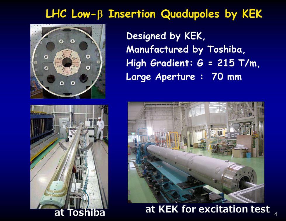 4 LHC Low-  Insertion Quadupoles by KEK Designed by KEK, Manufactured by Toshiba, High Gradient: G = 215 T/m, Large Aperture : 70 mm at Toshiba at KEK for excitation test
