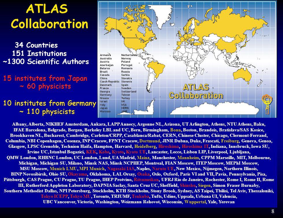 8 ATLAS Collaboration 34 Countries 151 Institutions ~1300 Scientific Authors 15 institutes from Japan ~ 60 physicists 10 institutes from Germany ~ 110 physicists Albany, Alberta, NIKHEF Amsterdam, Ankara, LAPP Annecy, Argonne NL, Arizona, UT Arlington, Athens, NTU Athens, Baku, IFAE Barcelona, Belgrade, Bergen, Berkeley LBL and UC, Bern, Birmingham, Bonn, Boston, Brandeis, Bratislava/SAS Kosice, Brookhaven NL, Bucharest, Cambridge, Carleton/CRPP, Casablanca/Rabat, CERN, Chinese Cluster, Chicago, Clermont-Ferrand, Columbia, NBI Copenhagen, Cosenza, INP Cracow, FPNT Cracow, Dortmund, JINR Dubna, Duke, Frascati, Freiburg, Geneva, Genoa, Glasgow, LPSC Grenoble, Technion Haifa, Hampton, Harvard, Heidelberg, Hiroshima, Hiroshima IT, Indiana, Innsbruck, Iowa SU, Irvine UC, Istanbul Bogazici, KEK, Kobe, Kyoto, Kyoto UE, Lancaster, Lecce, Lisbon LIP, Liverpool, Ljubljana, QMW London, RHBNC London, UC London, Lund, UA Madrid, Mainz, Manchester, Mannheim, CPPM Marseille, MIT, Melbourne, Michigan, Michigan SU, Milano, Minsk NAS, Minsk NCPHEP, Montreal, FIAN Moscow, ITEP Moscow, MEPhI Moscow, MSU Moscow, Munich LMU, MPI Munich, Nagasaki IAS, Naples, Naruto UE, New Mexico, Nijmegen, Northern Illinois, BINP Novosibirsk, Ohio SU, Okayama, Oklahoma, LAL Orsay, Osaka, Oslo, Oxford, Paris VI and VII, Pavia, Pennsylvania, Pisa, Pittsburgh, CAS Prague, CU Prague, TU Prague, IHEP Protvino, Ritsumeikan, UFRJ Rio de Janeiro, Rochester, Rome I, Rome II, Rome III, Rutherford Appleton Laboratory, DAPNIA Saclay, Santa Cruz UC, Sheffield, Shinshu, Siegen, Simon Fraser Burnaby, Southern Methodist Dallas, NPI Petersburg, Stockholm, KTH Stockholm, Stony Brook, Sydney, AS Taipei, Tbilisi, Tel Aviv, Thessaloniki, Tokyo ICEPP, Tokyo MU, Toronto, TRIUMF, Tsukuba, Tufts, Udine, Uppsala, Urbana UI, Valencia, UBC Vancouver, Victoria, Washington, Weizmann Rehovot, Wisconsin, Wuppertal, Yale, Yerevan