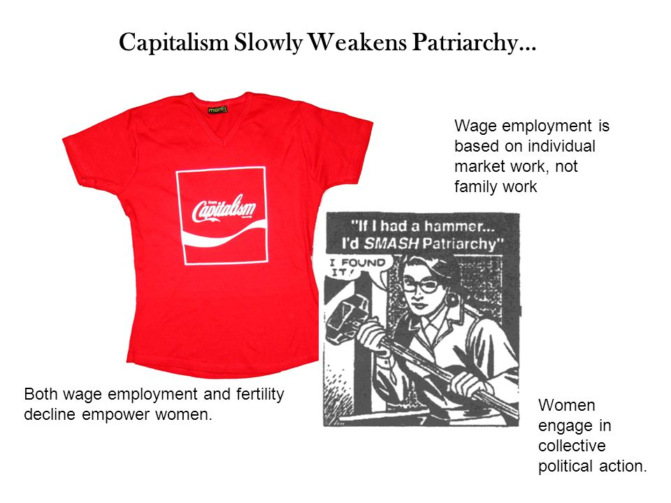 Capitalism Slowly Weakens Patriarchy… Wage employment is based on individual market work, not family work Both wage employment and fertility decline empower women.