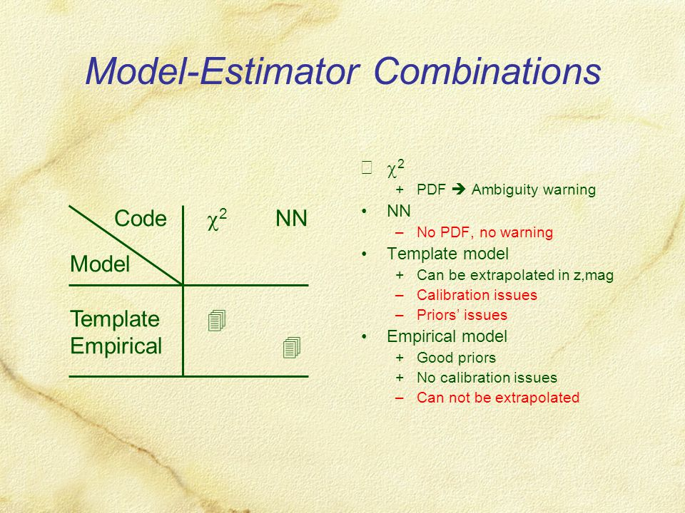 Model-Estimator Combinations Code  2 NN Model Template  Empirical   2 +PDF  Ambiguity warning NN –No PDF, no warning Template model +Can be extrapolated in z,mag –Calibration issues –Priors' issues Empirical model +Good priors +No calibration issues –Can not be extrapolated
