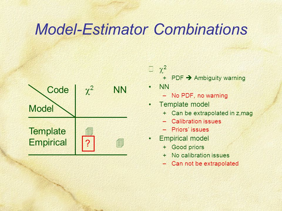 Model-Estimator Combinations Code  2 NN Model Template  Empirical   2 +PDF  Ambiguity warning NN –No PDF, no warning Template model +Can be extrapolated in z,mag –Calibration issues –Priors' issues Empirical model +Good priors +No calibration issues –Can not be extrapolated