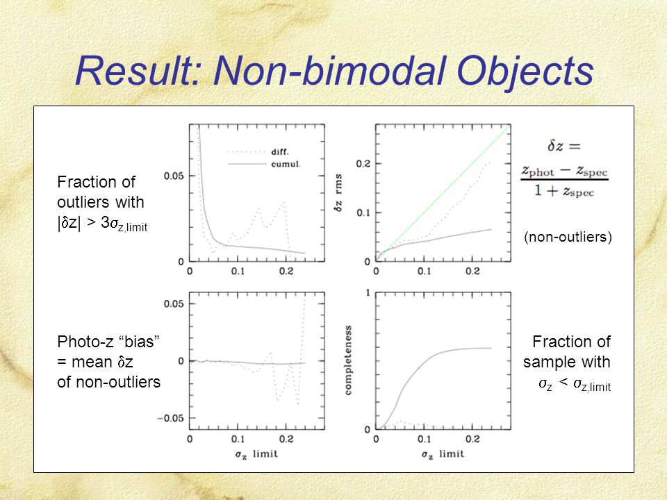"""Result: Non-bimodal Objects Fraction of outliers with 