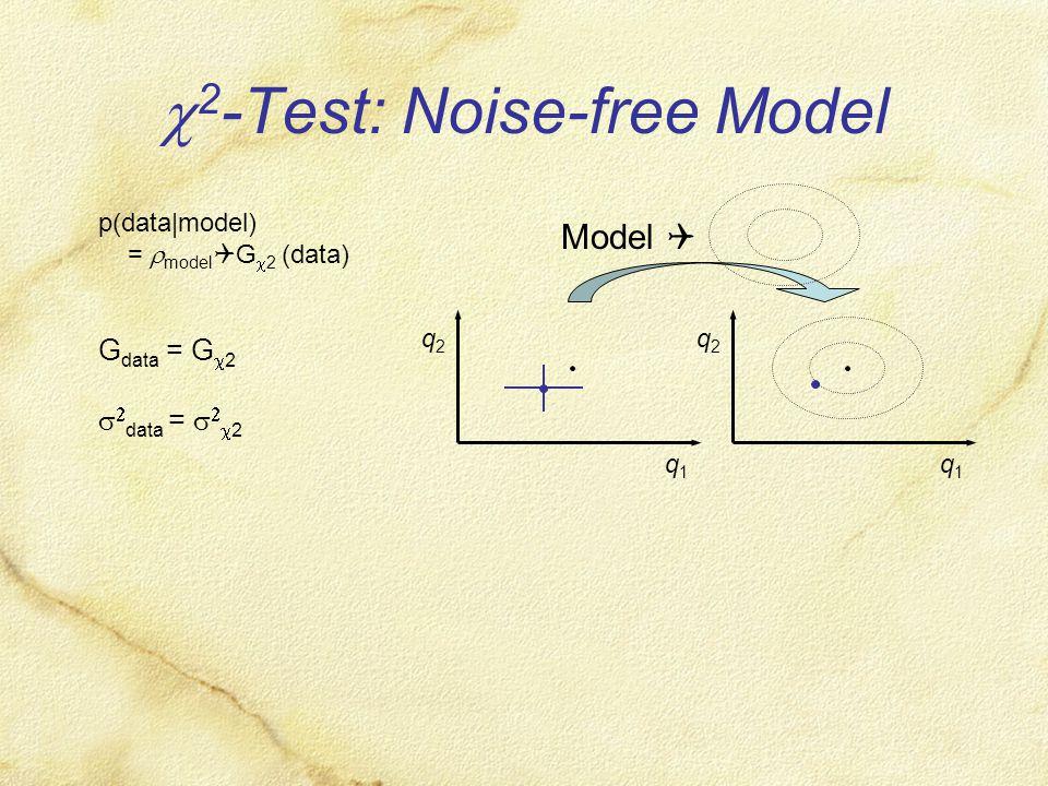 Model  q1q1 q2q2 q1q1 q2q2  2 -Test: Noise-free Model p(data|model) =  model  G  2 (data) G data = G  2   data =    2