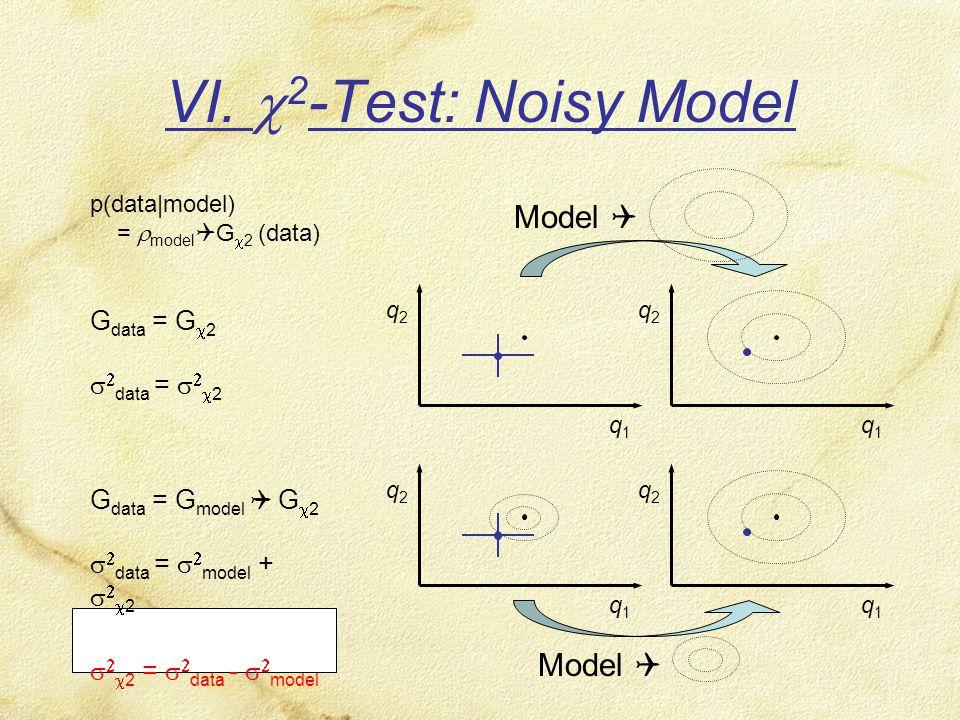 Model  q1q1 q2q2 q1q1 q2q2 q1q1 q2q2 q1q1 q2q2 VI.