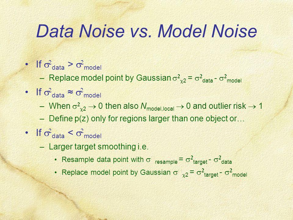 Data Noise vs.