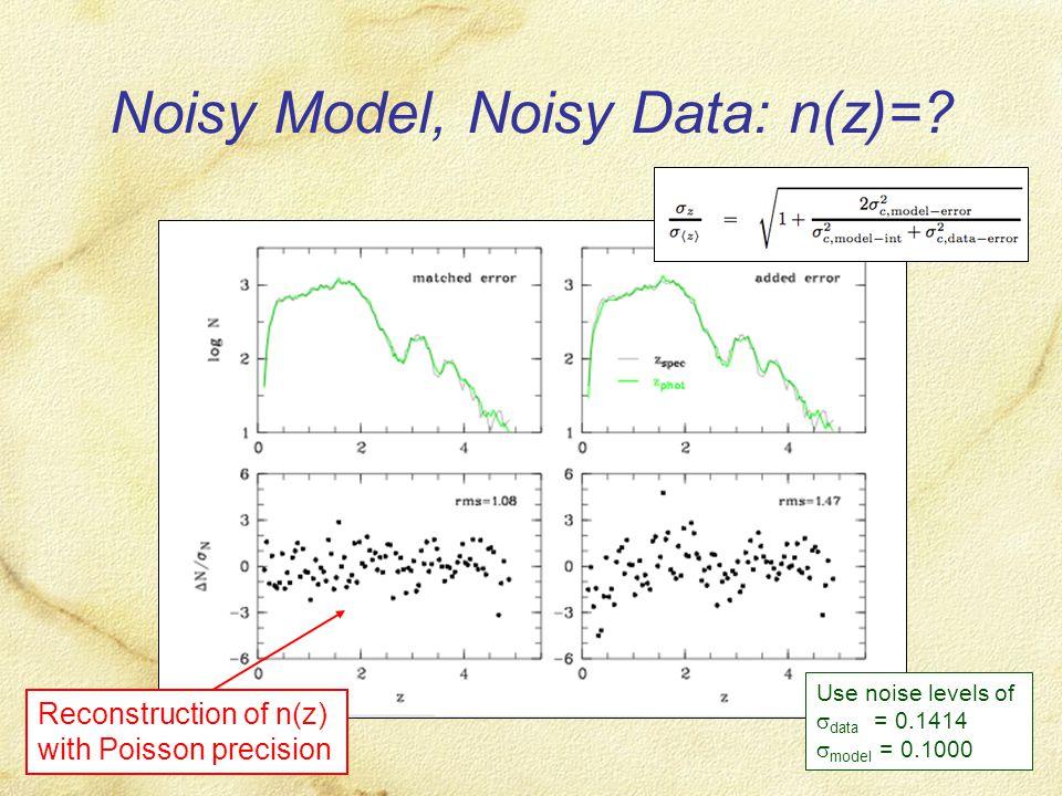 Noisy Model, Noisy Data: n(z)=.