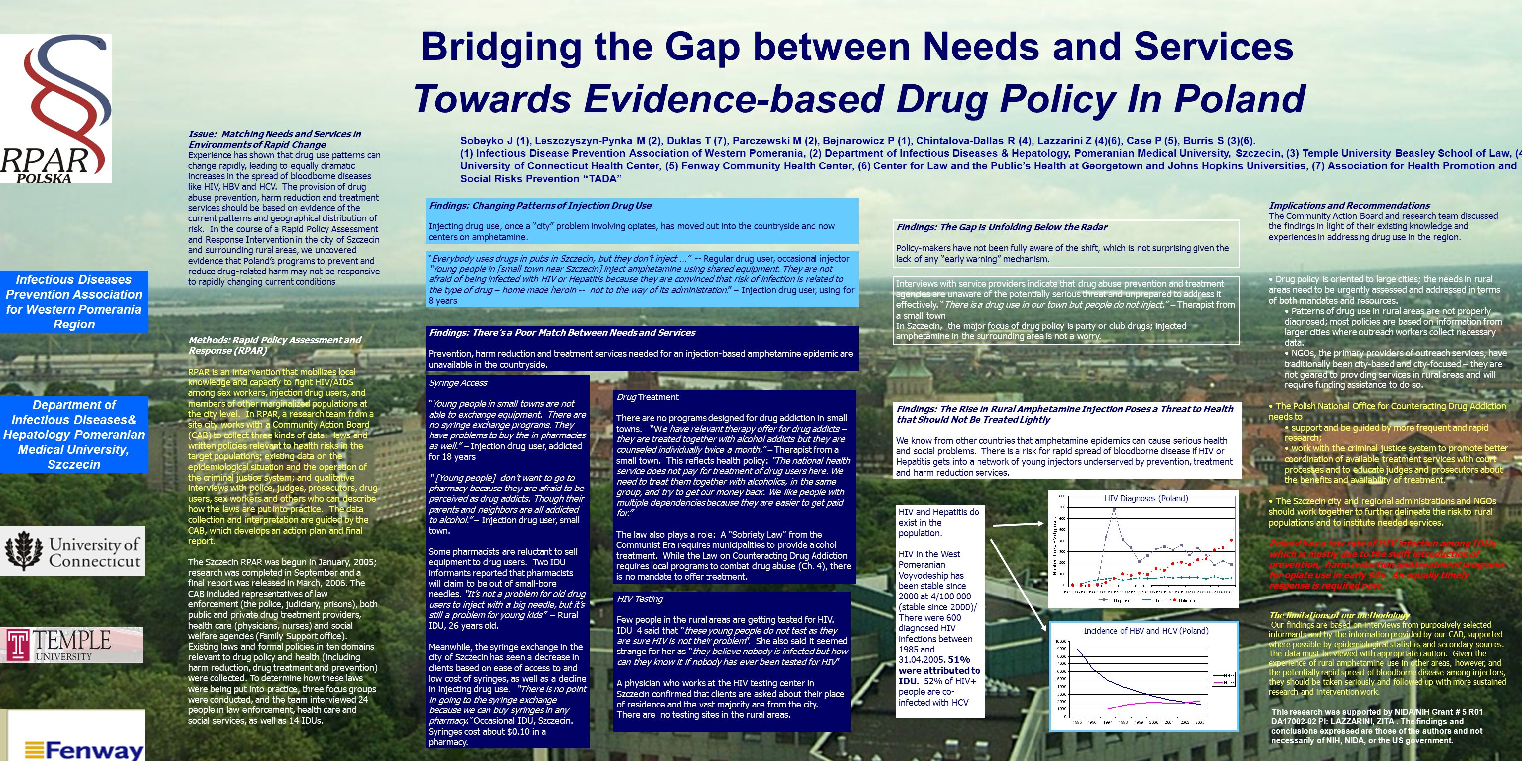 Bridging the Gap between Needs and Services Towards Evidence-based Drug Policy In Poland Issue: Matching Needs and Services in Environments of Rapid Change Experience has shown that drug use patterns can change rapidly, leading to equally dramatic increases in the spread of bloodborne diseases like HIV, HBV and HCV.