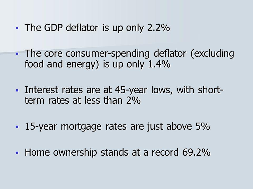 e. Income Growth is Slowing Source: Bureau of Labor Statistics and Hoisington