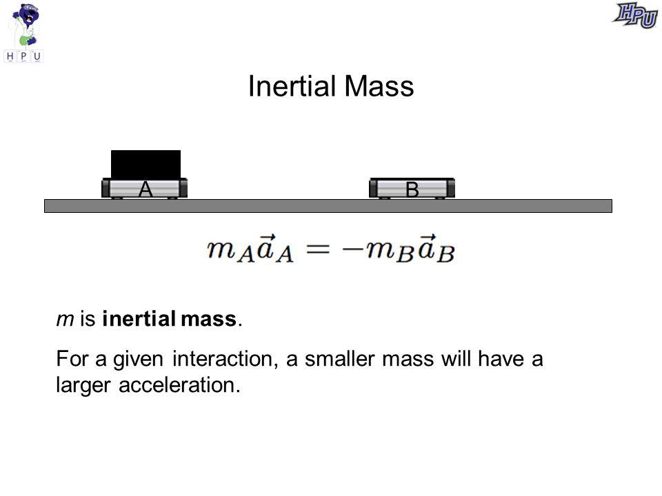 Inertial Mass A B m is inertial mass.