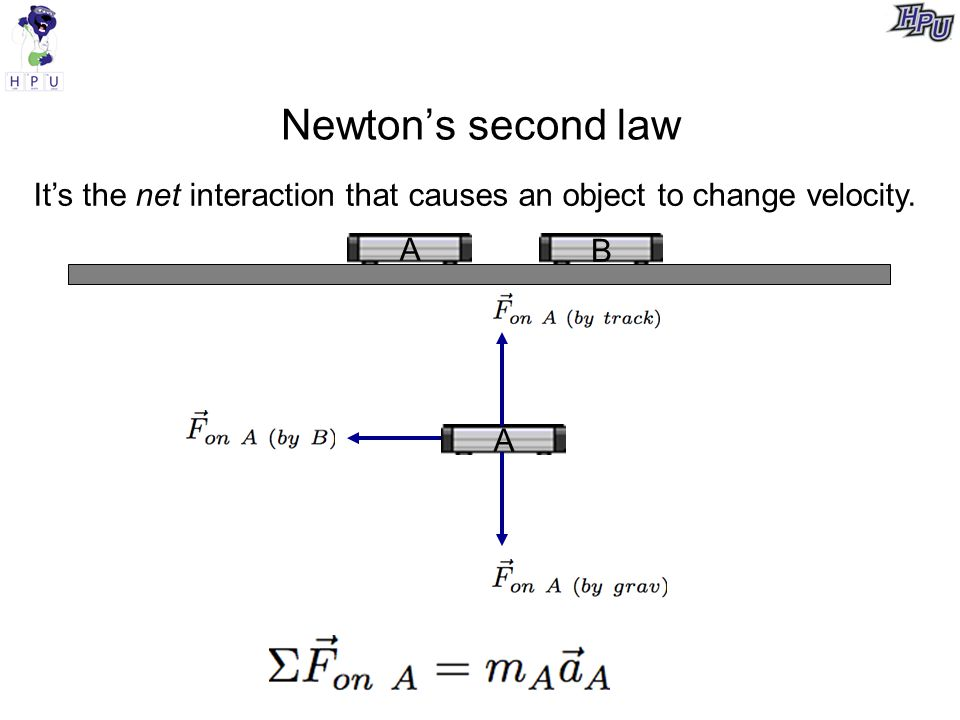Newton's second law A B A It's the net interaction that causes an object to change velocity.