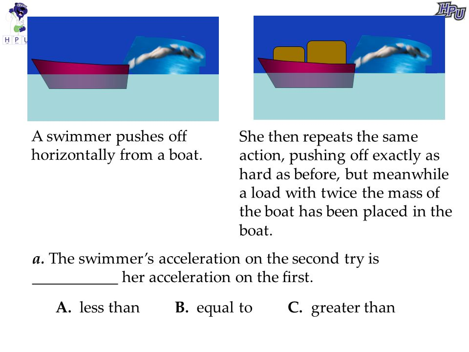 a. The swimmer's acceleration on the second try is ___________ her acceleration on the first.
