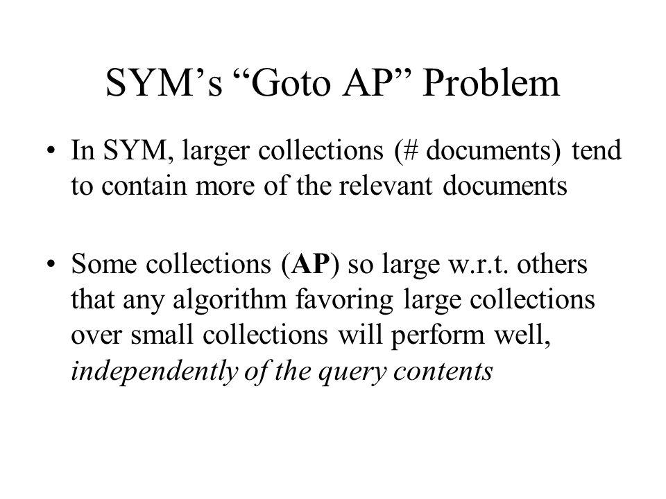 Basic CVV Problem What if query = cat cat dog .