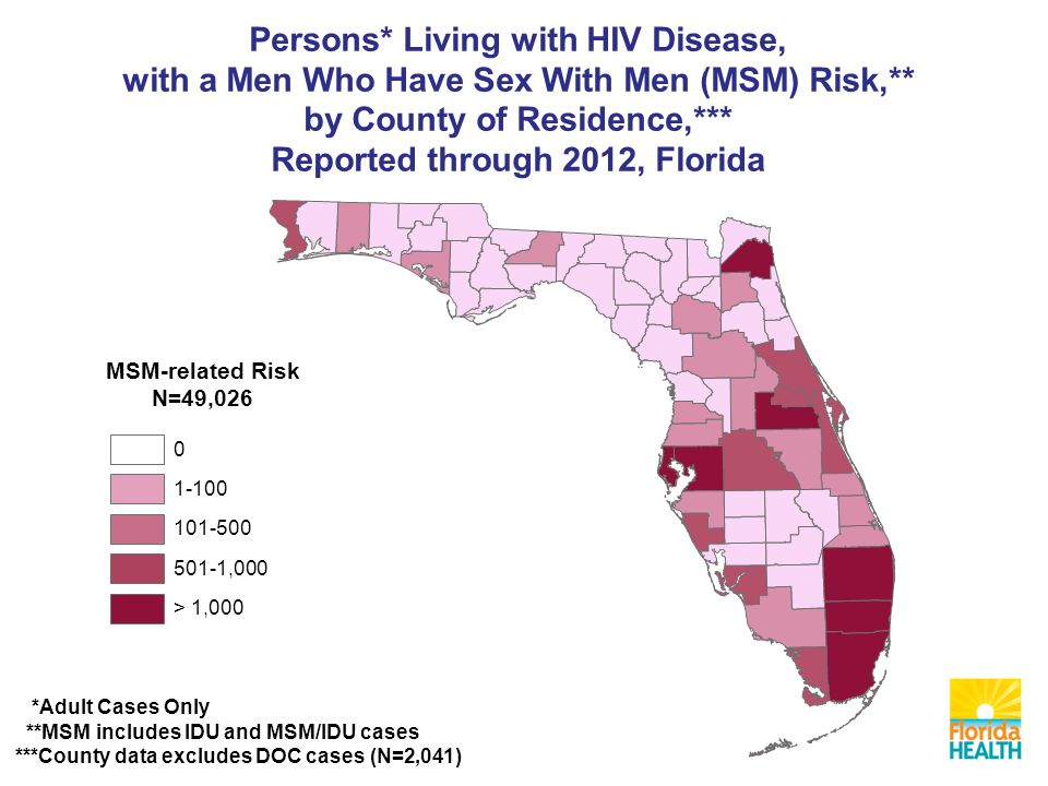 MSM-related Risk N=49,026 Persons* Living with HIV Disease, with a Men Who Have Sex With Men (MSM) Risk,** by County of Residence,*** Reported through 2012, Florida *Adult Cases Only **MSM includes IDU and MSM/IDU cases ***County data excludes DOC cases (N=2,041) > 1,000 501-1,000 101-500 1-100 0