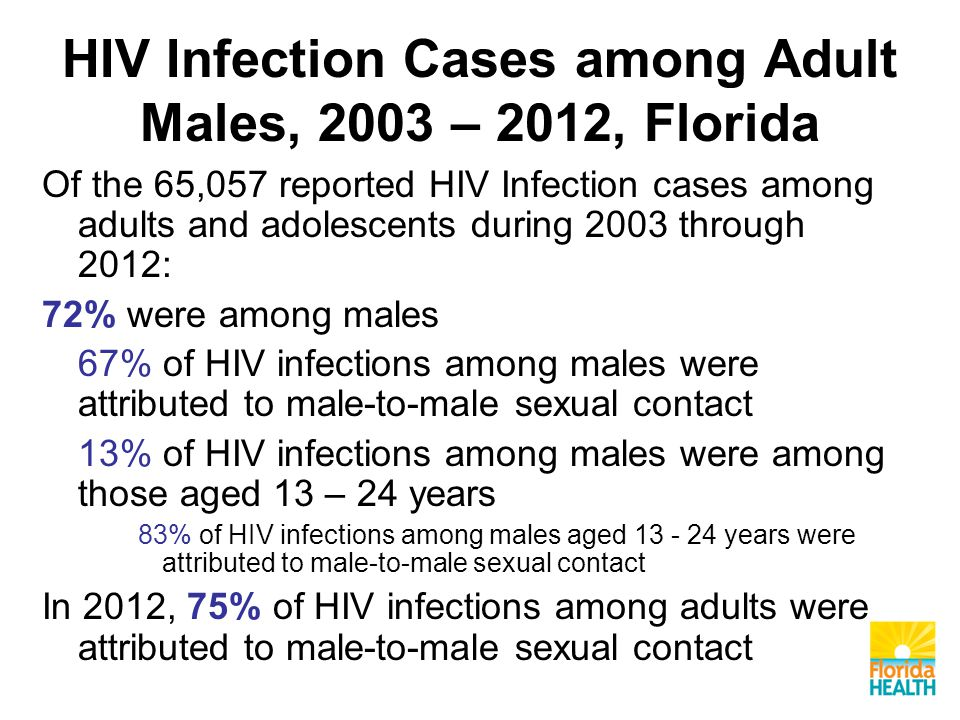 HIV Infection Cases among Adult Males, 2003 – 2012, Florida Of the 65,057 reported HIV Infection cases among adults and adolescents during 2003 through 2012: 72% were among males 67% of HIV infections among males were attributed to male-to-male sexual contact 13% of HIV infections among males were among those aged 13 – 24 years 83% of HIV infections among males aged 13 - 24 years were attributed to male-to-male sexual contact In 2012, 75% of HIV infections among adults were attributed to male-to-male sexual contact