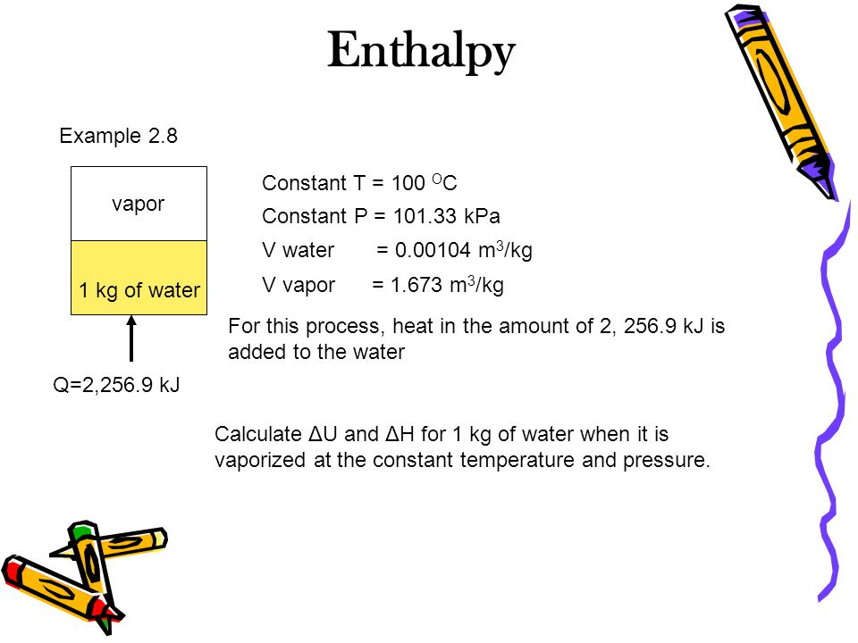 Example 2.8 1 kg of water Constant T = 100 O C Constant P = 101.33 kPa vapor V water = 0.00104 m 3 /kg V vapor = 1.673 m 3 /kg For this process, heat in the amount of 2, 256.9 kJ is added to the water Q=2,256.9 kJ Calculate ΔU and ΔH for 1 kg of water when it is vaporized at the constant temperature and pressure.