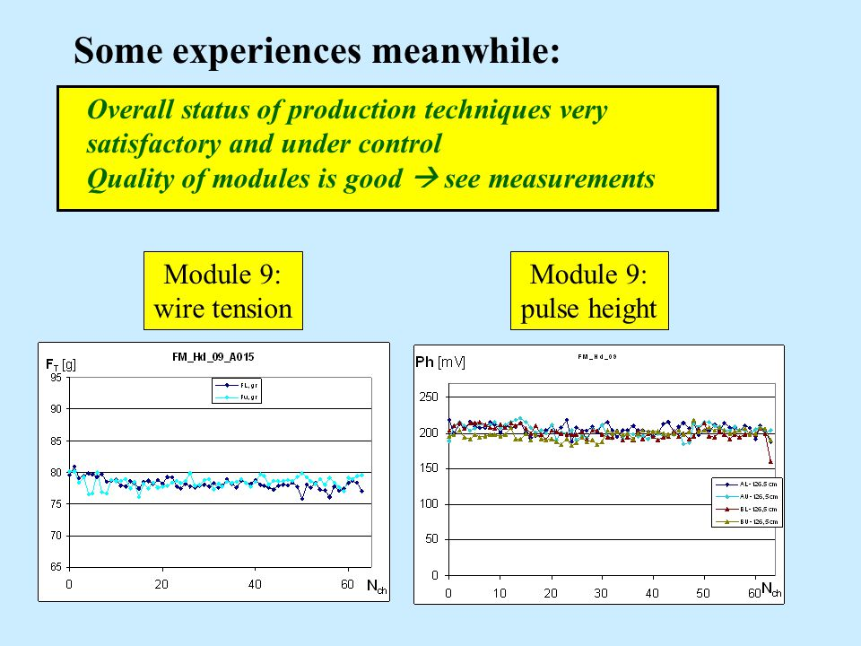 Some experiences meanwhile: Overall status of production techniques very satisfactory and under control Quality of modules is good  see measurements Module 9: wire tension Module 9: pulse height