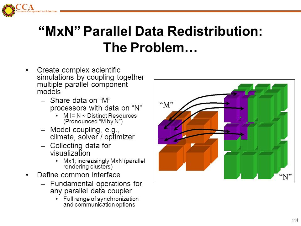 CCA Common Component Architecture 114 MxN Parallel Data Redistribution: The Problem… Create complex scientific simulations by coupling together multiple parallel component models –Share data on M processors with data on N M != N ~ Distinct Resources (Pronounced M by N ) –Model coupling, e.g., climate, solver / optimizer –Collecting data for visualization Mx1; increasingly MxN (parallel rendering clusters) Define common interface –Fundamental operations for any parallel data coupler Full range of synchronization and communication options