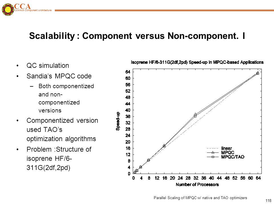 CCA Common Component Architecture 118 Scalability : Component versus Non-component.