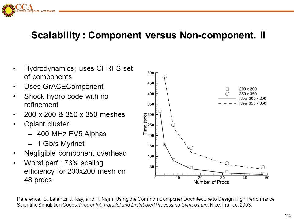 CCA Common Component Architecture 119 Scalability : Component versus Non-component.