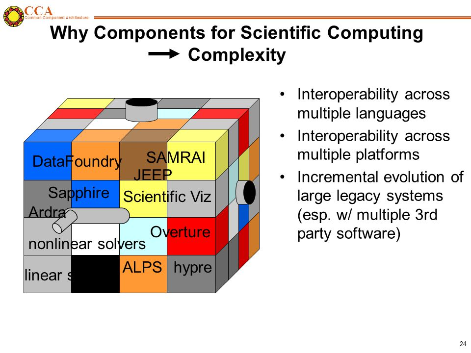 CCA Common Component Architecture 24 Why Components for Scientific Computing Complexity Interoperability across multiple languages Interoperability across multiple platforms Incremental evolution of large legacy systems (esp.