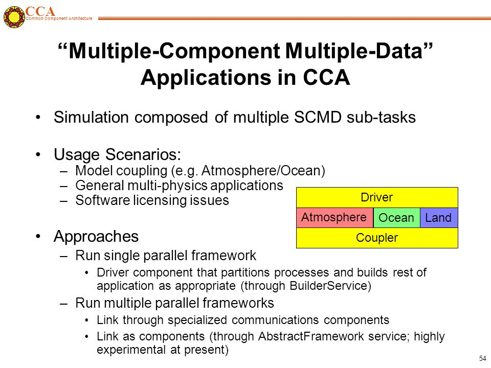 CCA Common Component Architecture 54 Simulation composed of multiple SCMD sub-tasks Usage Scenarios: –Model coupling (e.g.