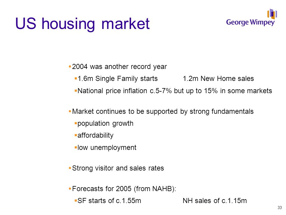 US housing market  2004 was another record year  1.6m Single Family starts1.2m New Home sales  National price inflation c.5-7% but up to 15% in some markets  Market continues to be supported by strong fundamentals  population growth  affordability  low unemployment  Strong visitor and sales rates  Forecasts for 2005 (from NAHB):  SF starts of c.1.55mNH sales of c.1.15m 33